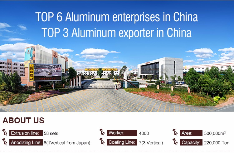 Unit thermal-break curtain wall metal alloy aluminum profile