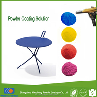 Competitive Paint Prices Offer For Powder Coating