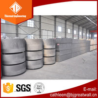 high quality graphite supplier with lower graphite price