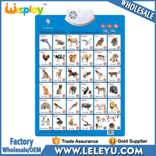 Wholesale Education Toys Vietnam Animal Learning Poster Kids Sound Wall Chart