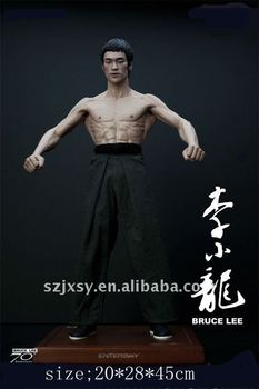 Movie characters and Chinese kung fu ancestor
