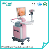 gynecology colposcope for cervical cancer examination