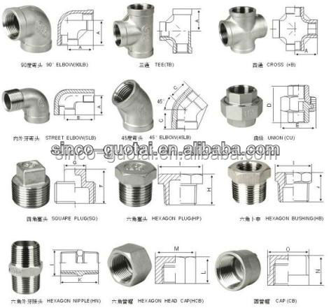 304 stainless steel pipe fitting dimensions asme b16.3