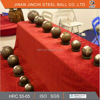 China Manufacturer 80mm Grinding Media Ball