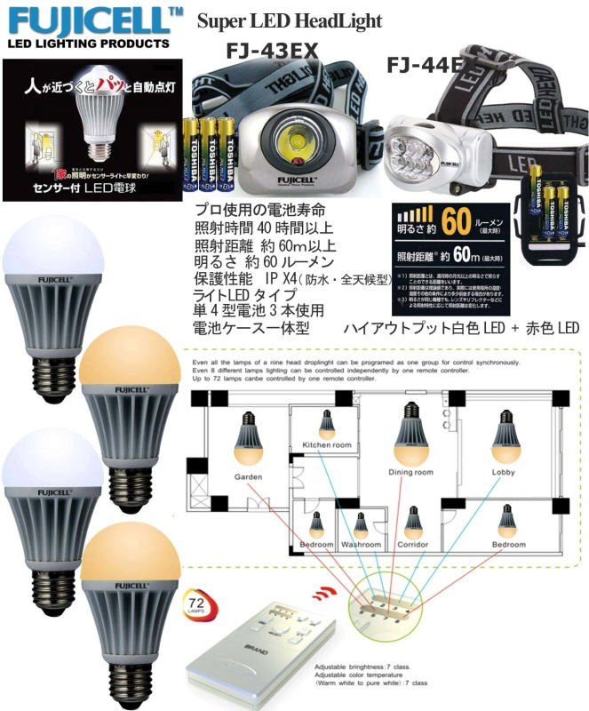 Super LED Lighting Bulbs & Headlight Products