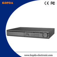 dvr h264 cms free software,8ch,remote control
