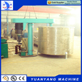All export products 55 KW 3000-5000L lab scale paint disperser
