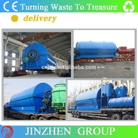 Recycling Sources Continuous Used rubber tire pyrolysis to fuel oil /Waste rubber tyre to diesel plant