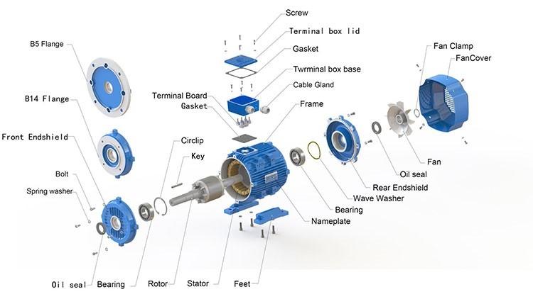 YL single phase motor, View single phase motor, OEM Product ... on