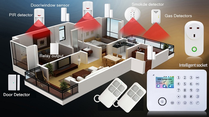 GSM PSTN RFID TFT 911 wireless smart home intelligent alarm system home security system
