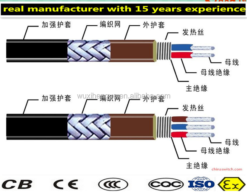 industrial heat resistant cable ties, heating cables