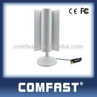 COMFAST CF-ANT2416P Roof External Antenna for wireless project
