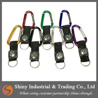 Custom Carabiner with Compass
