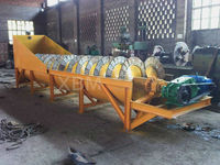 Screw Sand Washing Machine Used In Highway/Hydropower Industry