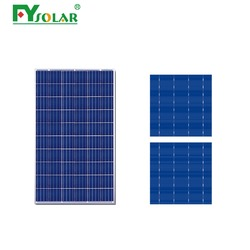 Best Price Solar Panel Production line In China TUV CE Approved 80w-250w Poly Solar Panel