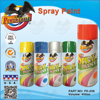 Non Toxic Acrylic Spray Paint