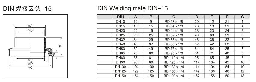 Sms date sheet