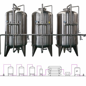 ro water treatment system or machine