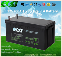12V200AH Alarm System Rechargeable Sealed Lead Acid Gel Battery