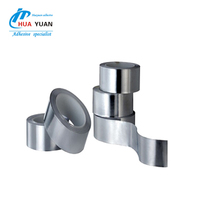 Heat Resistant Aluminum Foil Tape With