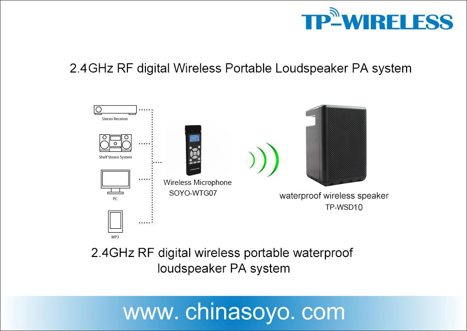 2.4GHz RF digital wireless classroom portable loudspeaker system for classroom,church and school