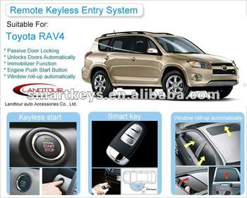 Wholesale Car Smart Key System For Toyota RAV4