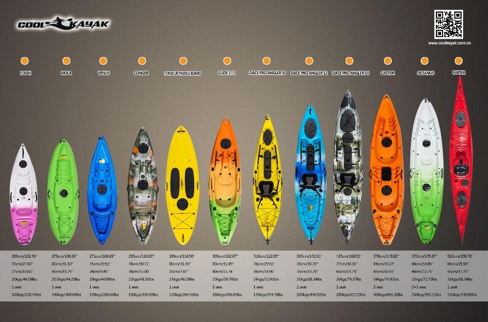 Cool kayak brand fishing plastic ocean kayak boat buy for Fishing kayak brands