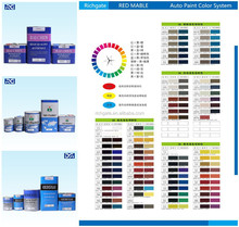 Epoxy Resin Color 1K Series Pearl Color Car Paint
