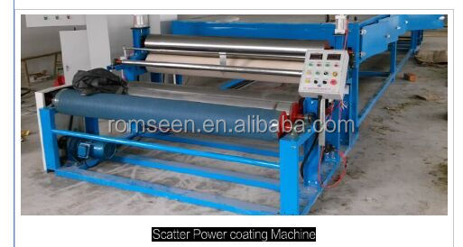 Scatter Power coating machine