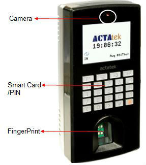 Web-Based Fingerprint Access Control & Time Attendance