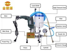 JBY999 Waterproofing Polyurethane Foam Injection Pump, pu grout machine