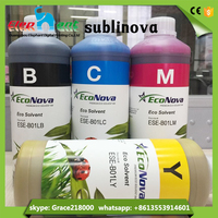 eco solvent ink for roland