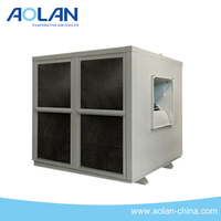 Industrial use wall pack air conditioning for workshop cooling