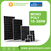 5w to 300w 12v or 24v solar panels factory direct