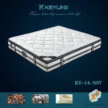 Portable memory foam and pocket spring high quality spring mattress KY-14-N07