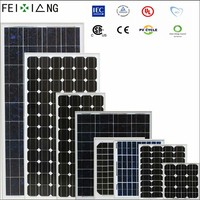 2015 new products solar energy panel