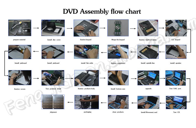 11 inch screen portable dvd evd