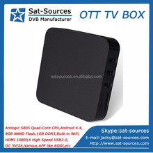 Top Selling Quad Core Android TV Box XBMC Amologic S805 Wholesale Android Smart TV Set Top Box