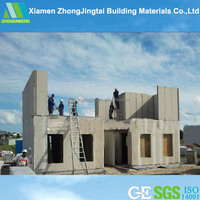 fireproof calcium silicate 3 forms sandwich panels