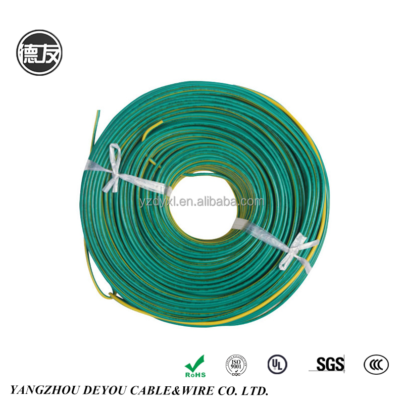 Copper Wire Products, Copper Wire Products Suppliers and ...