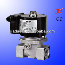 (gas valve for burner)bbq gas valve (fast acting valve)