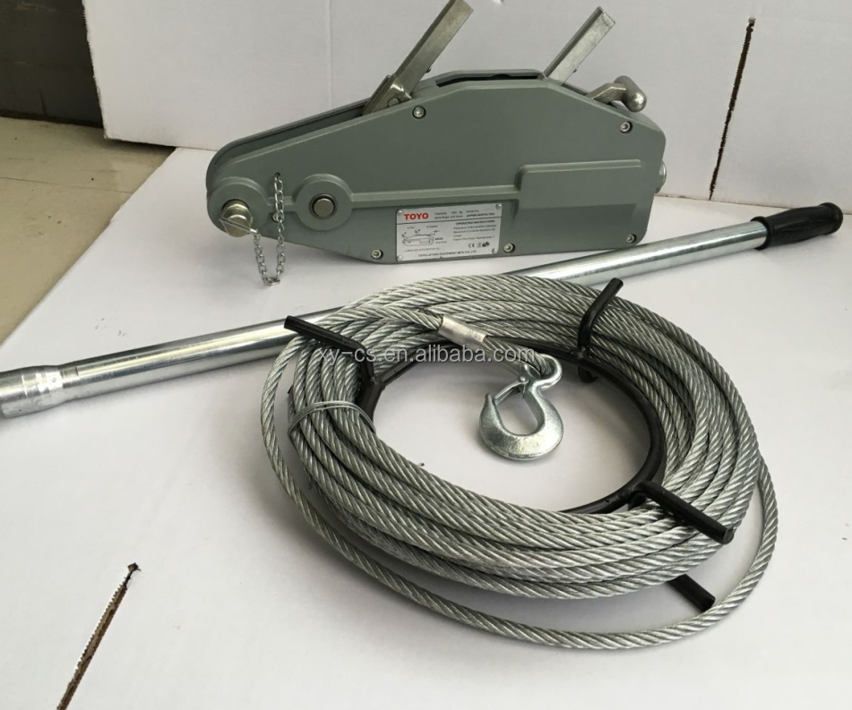 Fantastic Wire And Cable Pulling Tools Vignette - Electrical and ...