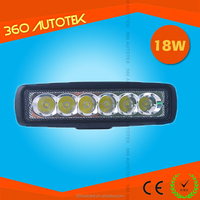 China Wholesale Automobile Parts 18w Work
