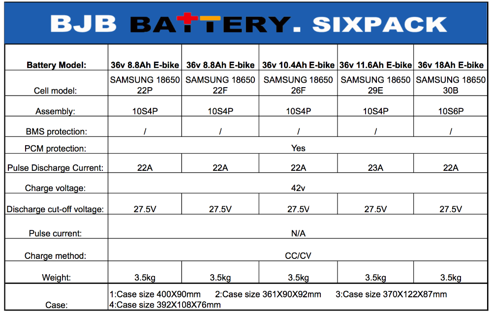 Shenzhen factory 18650 22F lithium battery 36v 15ah lifepo4 battery pack for electric bike