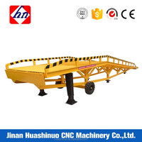 Container loading and unloading machine dock leveler hydraulic yard ramps