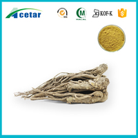 Spray dried Chinese herb 100% naturalAngelica root extract