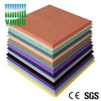 typical fiberglass sound absorption coefficient