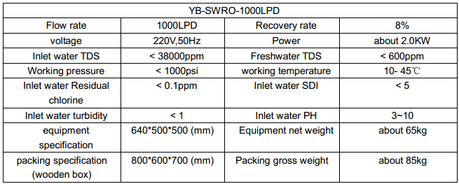 for seaside villa and sland resort drinking water use 1000LPD Reverse Osmosis machine
