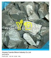 Sell Silicon Manganese Alloy