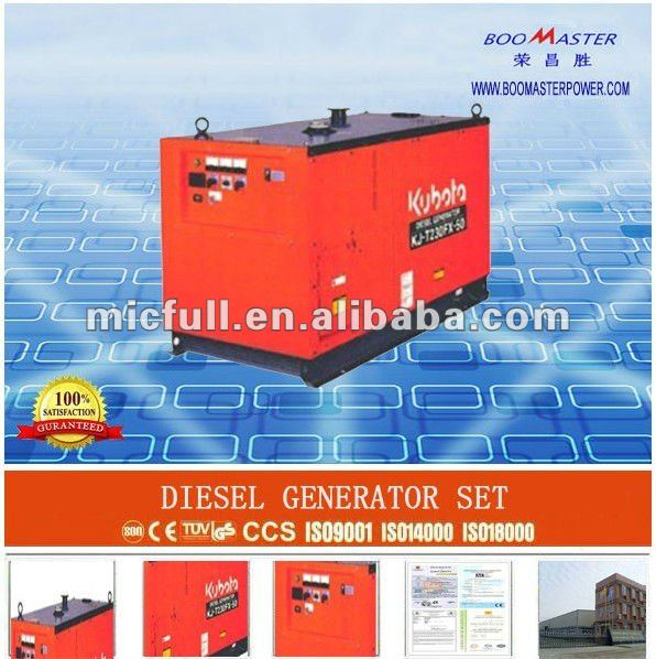 16Kw/20Kva Kubota Diesel generator of Hot Sales